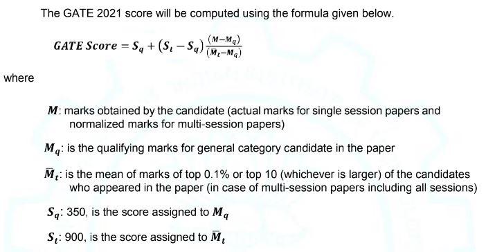 GATE 2021 Chemical engineering rank predictor-Score calculation formula