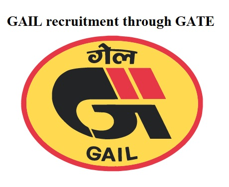 GAIL Recruitment through GATE logo